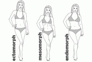 DEVELOP your personalized DIET plan to lose weight!  This guide takes you step by step.  Used by Stephanie Batz to prep for bikini competitions- it works!