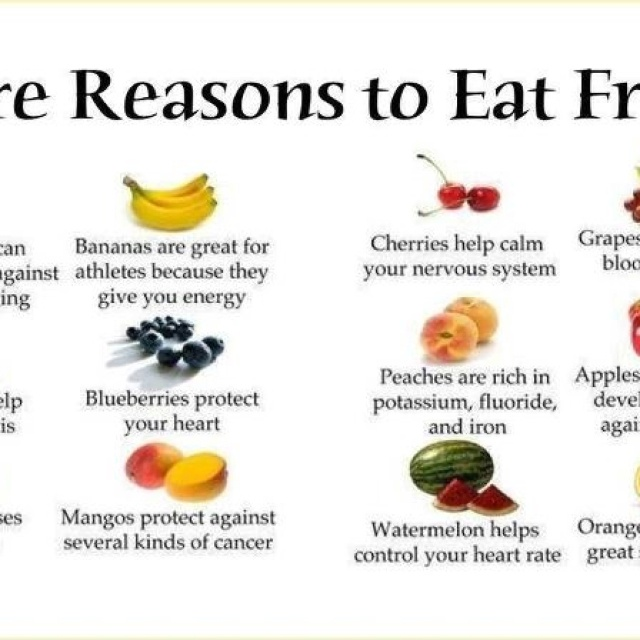 49 best images about Fruit Facts on Pinterest | Dried fruit, Facts ...