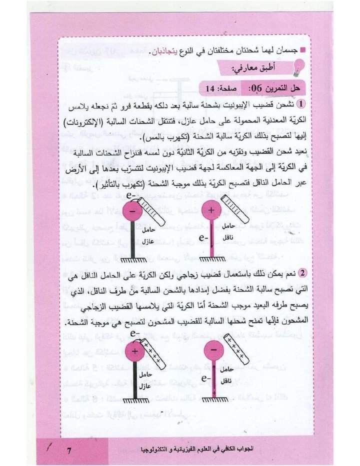 Pin By Iaoudaren Nadia On Physique 4am Bullet Journal Journal Supplies