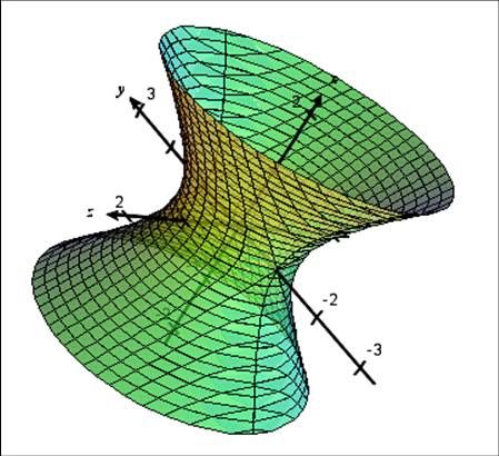 TJ. Limits and continuity A study of limits and continuity in multivariable calculus yields many counter-intuitive results not demonstrated by single-variable functions. For example, there are scalar functions of two variables with points in their domain which give a particular limit when approached along any arbitrary line, yet give a different limit when approached along a parabola. For example, the function f(x,y) = \frac{x^2y}{x^4+y^2} approaches zero along any line through the origin…
