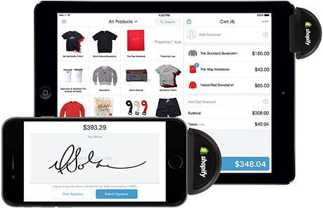 Ecommerce Software, Online Store Builder, POS - Free 14-day Trial by Shopify