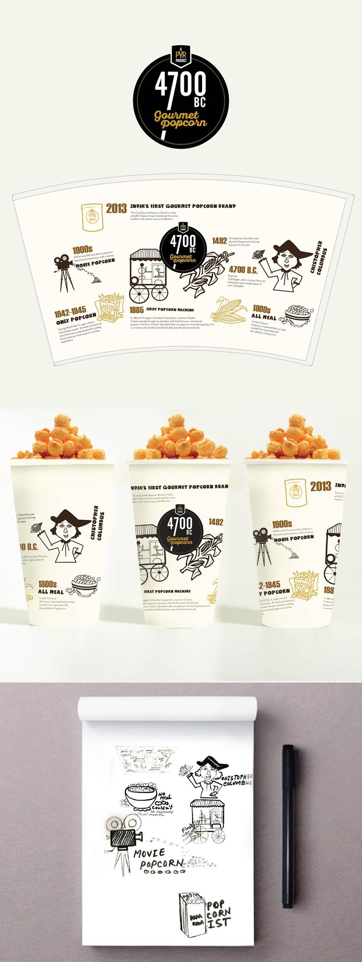 4700 BC Popcorn on Packaging of the World - Creative Package Design Gallery