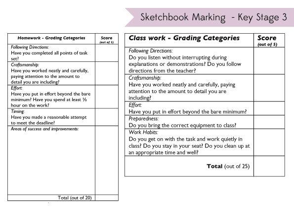 Key stage 3 sketchbook and homework marking stickers