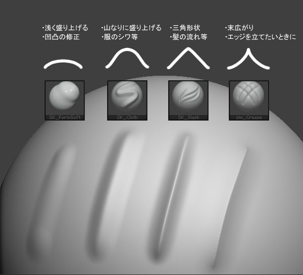 ZBrush Document