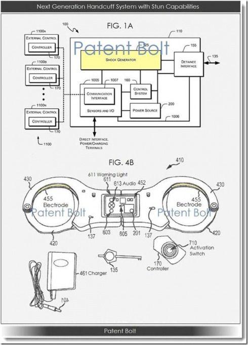 Concept handcuffs future Future technology #futuretech #