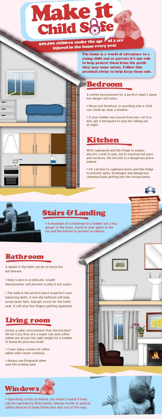 Here's a simple graphic on keeping your kitchen, living room and other spots in your home safe.
