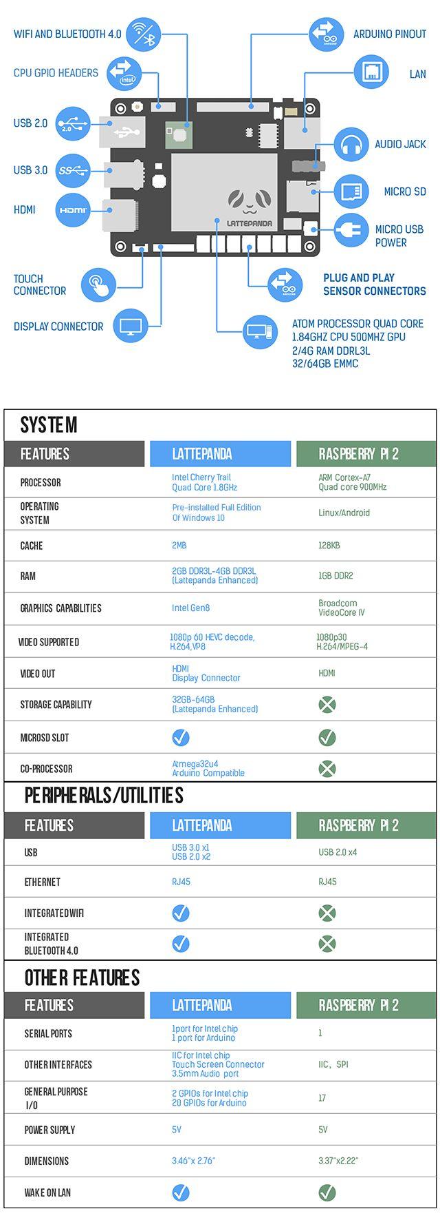 188 best    Electronics    images on Pinterest   Arduino