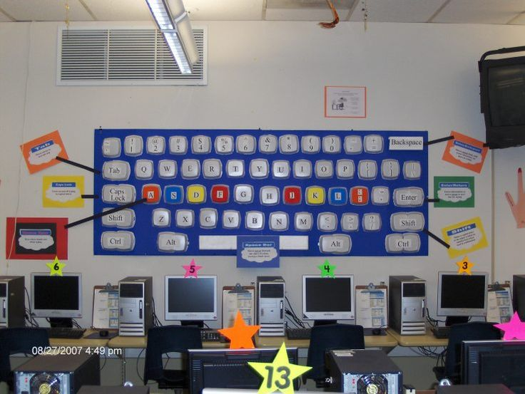 Computer Lab Decorations Elementary ~ Best images about computer lab bulletin boards ideas on