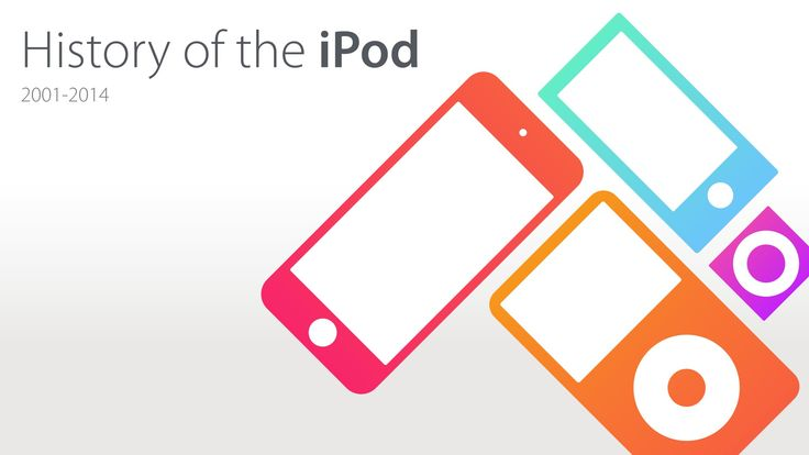 History of the iPod 2014