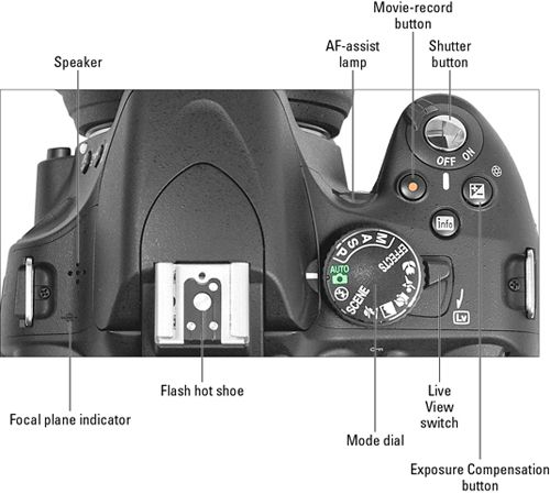 nikon d3100 instruction manual