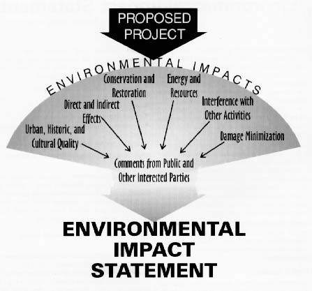 us environmental policy 2 public opinion on environmental policy in the united states in the united states, as in any democracy, scholars believe that public opinion is an.