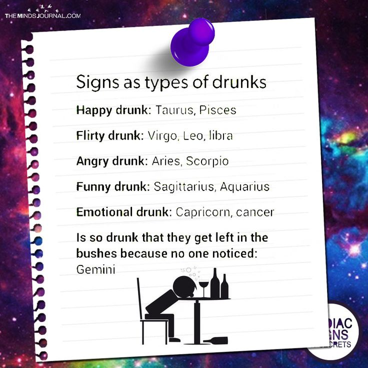 Signs As Types Of Drunks - https://themindsjournal.com/signs-types-drunks-2/