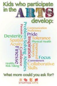 Arts_Behaviors