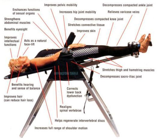 Inversion table benefits - I spend a minimum of 5 minutes 3x a day in an inversion table, it takes the pressure off the disks that try to overcompensate for the fused disk and rod in my spine.