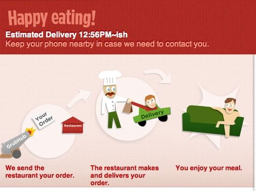 GrubHub's website shows consumers all of the local restaurants that deliver to them and allows diners to order directly online, by phone or through the GrubHub iPhone and Android app. Both apps are free from their respective app markets, and it is also free for diners to order online at GrubHub.com.