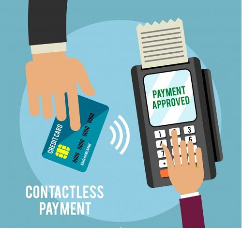 Growth Of Contactless Payment Market Increases Due To Increasing Online Payments