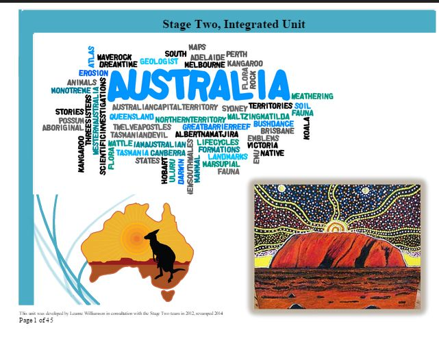 Unit Australia Stage2 includes writing prompts from Leanne Williamson via @2sparkley Stephanie Westwood