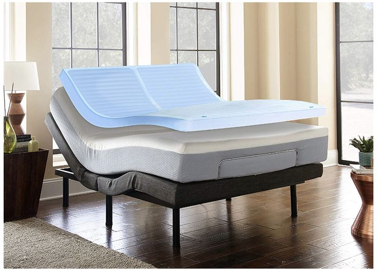 First ever fully adjustable bed topper with dual air