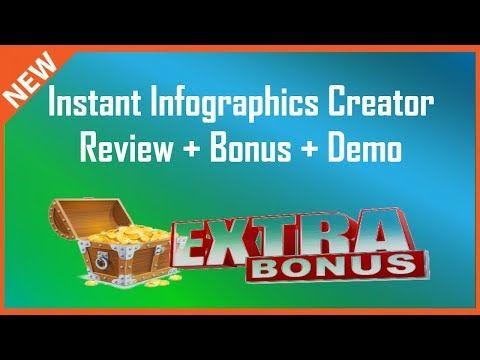 Instant Infographics Creator Review : Bonus And Demo - YouTube