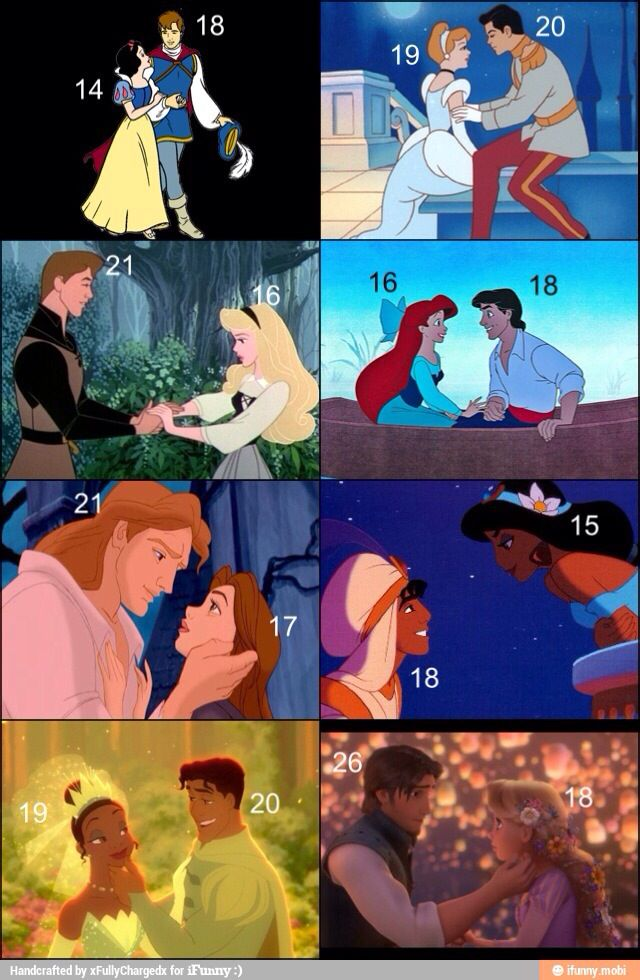 Disney princes' and Princesses' ages...but I'm I watched twisted and Aladdin is 33
