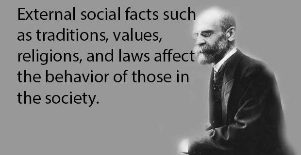 Sociological Theory/Emile Durkheim