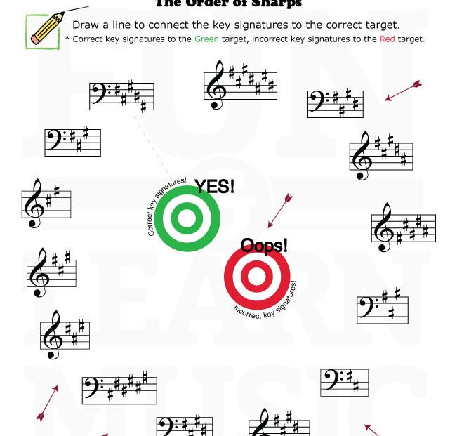 17 Best Images About Music In Key Of C On Pinterest: 17 Best Images About Key Signatures On Pinterest