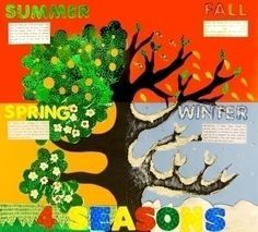 Make a Science Fair Project | Poster Ideas - Four Seasons | Nature Science Project for Kids