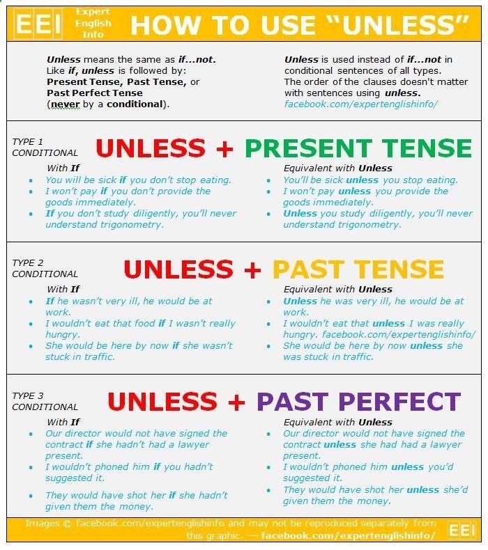contracciones inglés