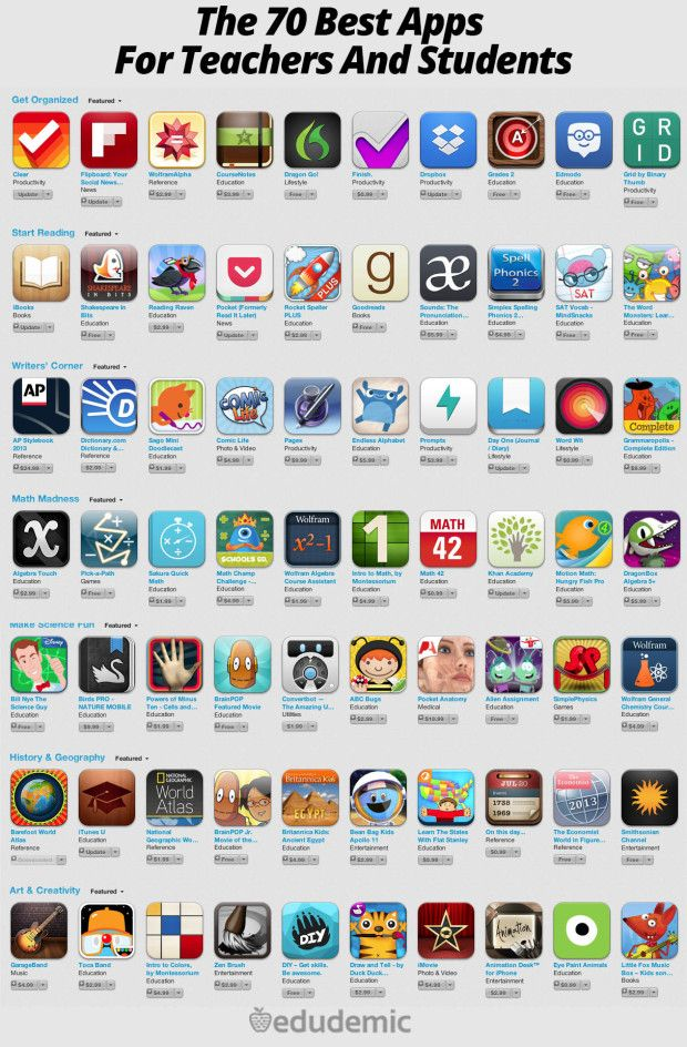 FREE!! The 70 Best Apps For Teachers And Students - Edudemic. These are listed as itunes apps, but I'm sure a lot of them can be found for Android as well.