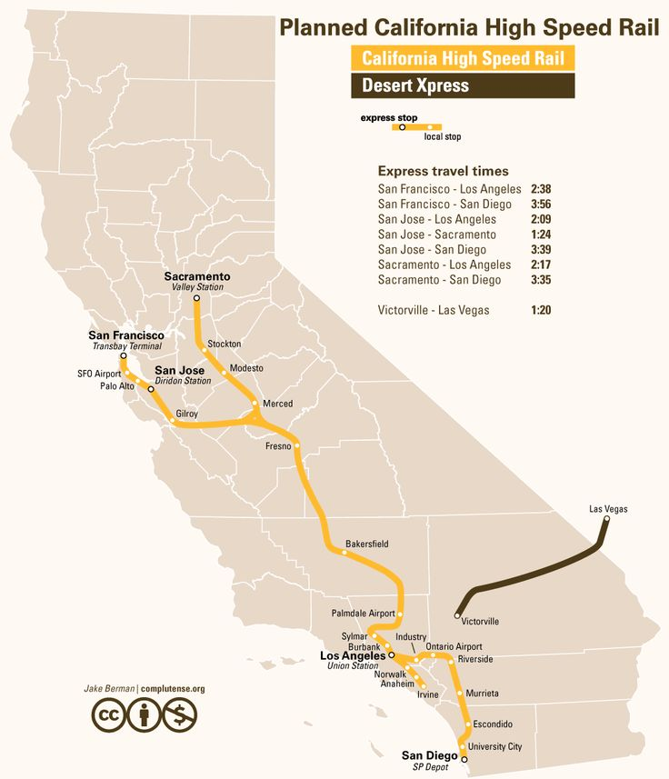 Planned California high speed rail