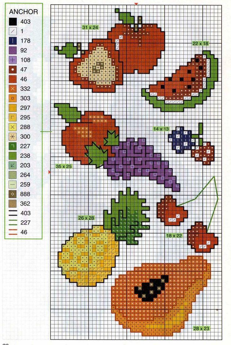 Frutas em Ponto Cruz para cozinha                                                                                                                                                                                 Mais