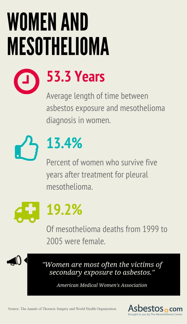 14 best asbestos hazrads diseases images on pinterest cancer far too often people think of mesothelioma as a mans disease while 1betcityfo Images
