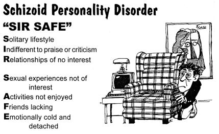 Dating paranoid personality disorder