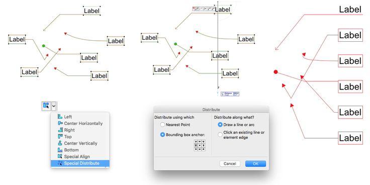 Met Align kun je snel allerlei zaken uitlijnen en/of verdelen. Selecteer bijvoorbeeld de tekstvelden van labels (hang met de cursor boven het tekstgedeelte en klik) en kies Special Distribute. Kies het gewenste ankerpunt dat uitgelijnd moet worden en teken een lijn.