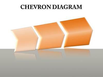 chevron powerpoint templates