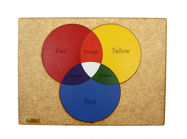 Colours Puzzle