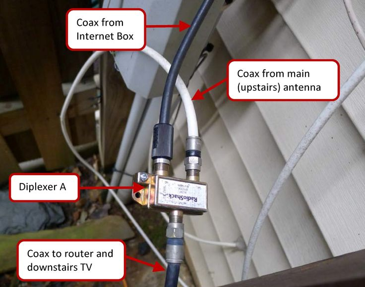 B(ridge) and T(unnel) Crowd: Can You Run OTA Antenna TV and Internet Feeds on the Same Coax Cable? Yes!