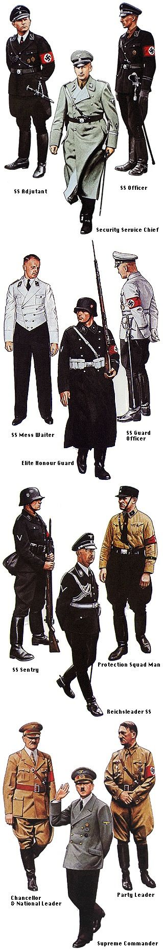 WWII German uniforms, designed by Hugo Boss. From the 1937 National Socialist handbook.