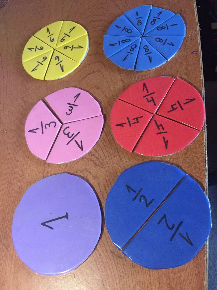 Discos de fracciones