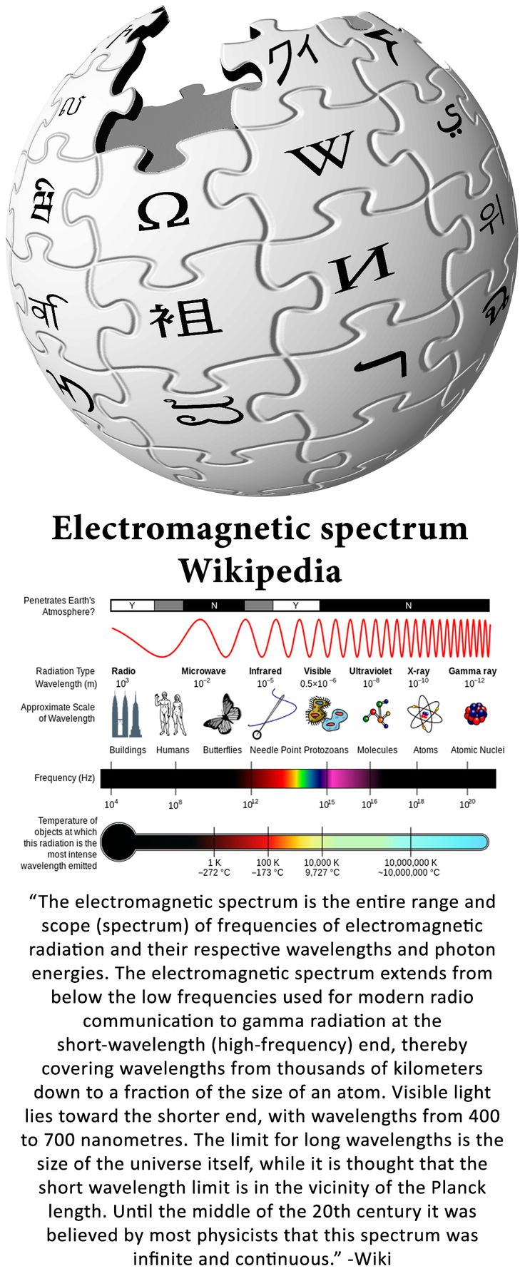 best 25 electromagnetic spectrum ideas on pinterest electromagnetic radiation ham radio and. Black Bedroom Furniture Sets. Home Design Ideas
