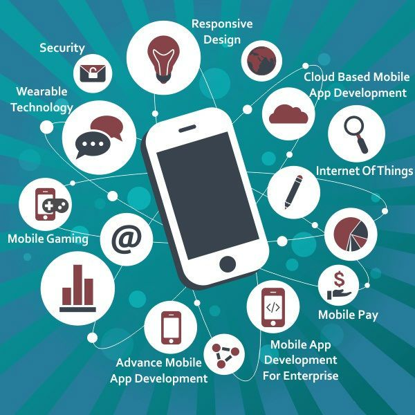 Businesses are expanding because of the apps in the market. That's why businessmen are looking more to contribute in the app development for the promotion of their services. Now, the whole process of app development has turned into a simple task with the advanced tools and frameworks that are introduced in the market for the purpose of developing new apps.