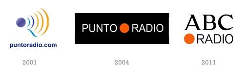 Punto Radio logo evolution