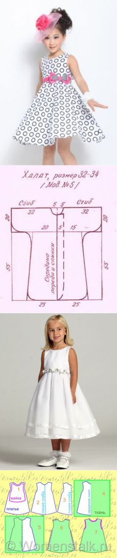 Patterns of children's dresses. / Design for all!