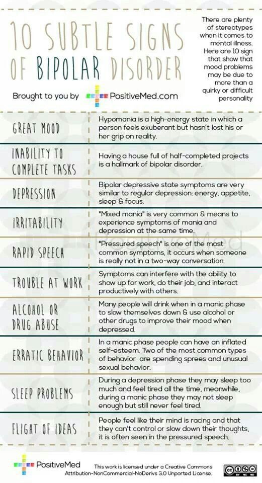 Signs of bipolar disorder   (Happy to repin for other sites, but you should also check out my page at greenwoodcounselingcenter.com )