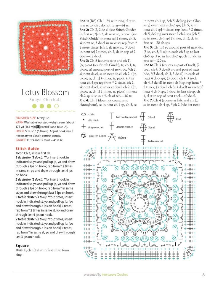ISSUU - The Chain Reaction Afghan ebook by jo creasey