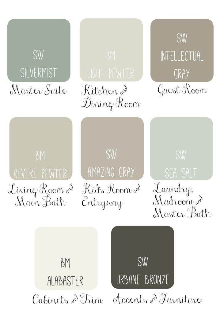 "Today I put together a whole-house paint scheme I like to see how all the colors would look together. Kind of a paint color test drive. I wanted to try it out ""virtually"" and see how the colors flowed together. So I chose this adorable little house and floor plan... TheDomesticHeart.com"