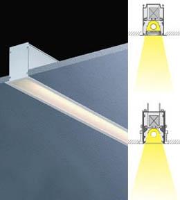 linear light - selux