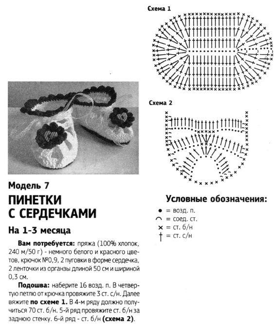прыща пинеток с описанием и картинками с крючком гамбовцы пару пошаговый