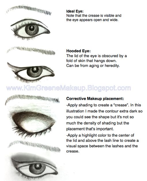 70 Best Makeup For Hooded Eyes Images On Pinterest | Beauty Makeup Eye Makeup Tutorials And ...