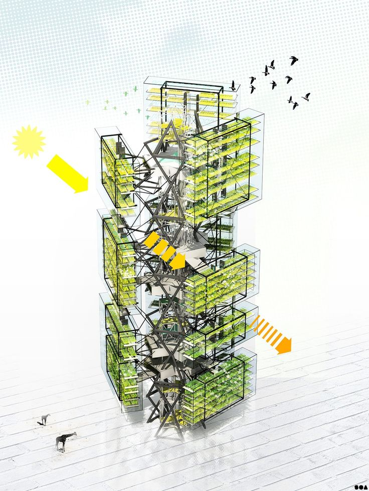 research vertical farming Vertical farming: feeding the cities  but indoor and vertical  the permaculture research institute geoff lawton tom kendall jonathon engels jasmine a koster.